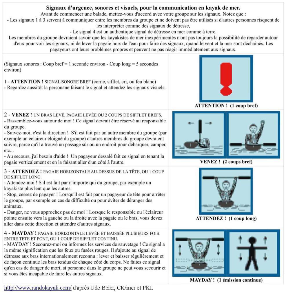 Signaux d'urgence sonores et visuels - communication en kayak de mer