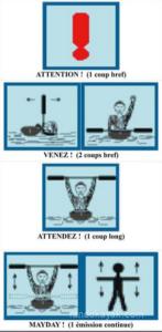 Signaux sonores et visuels d'urgence, pour la communication en kayak de mer