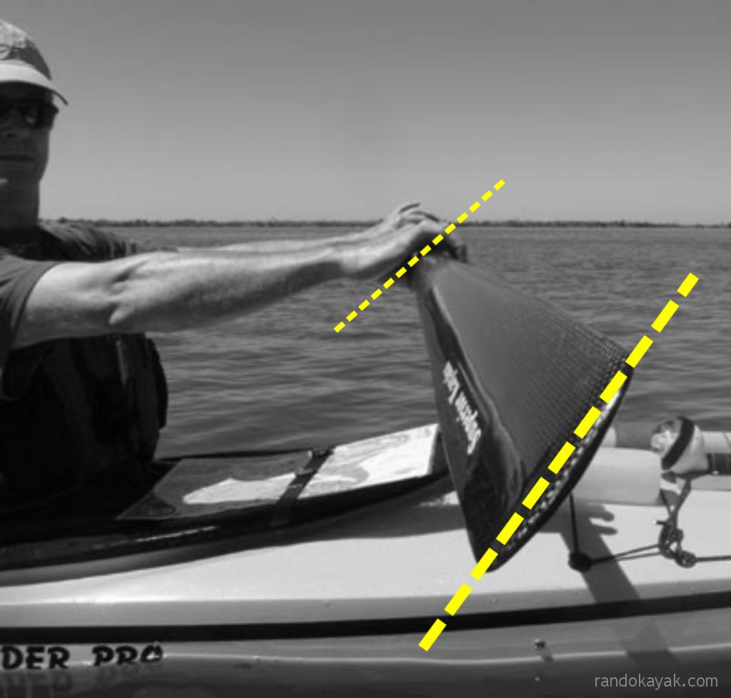 angle d'attaque de la pagaie groenlandaise - Photographie Greg Stamer