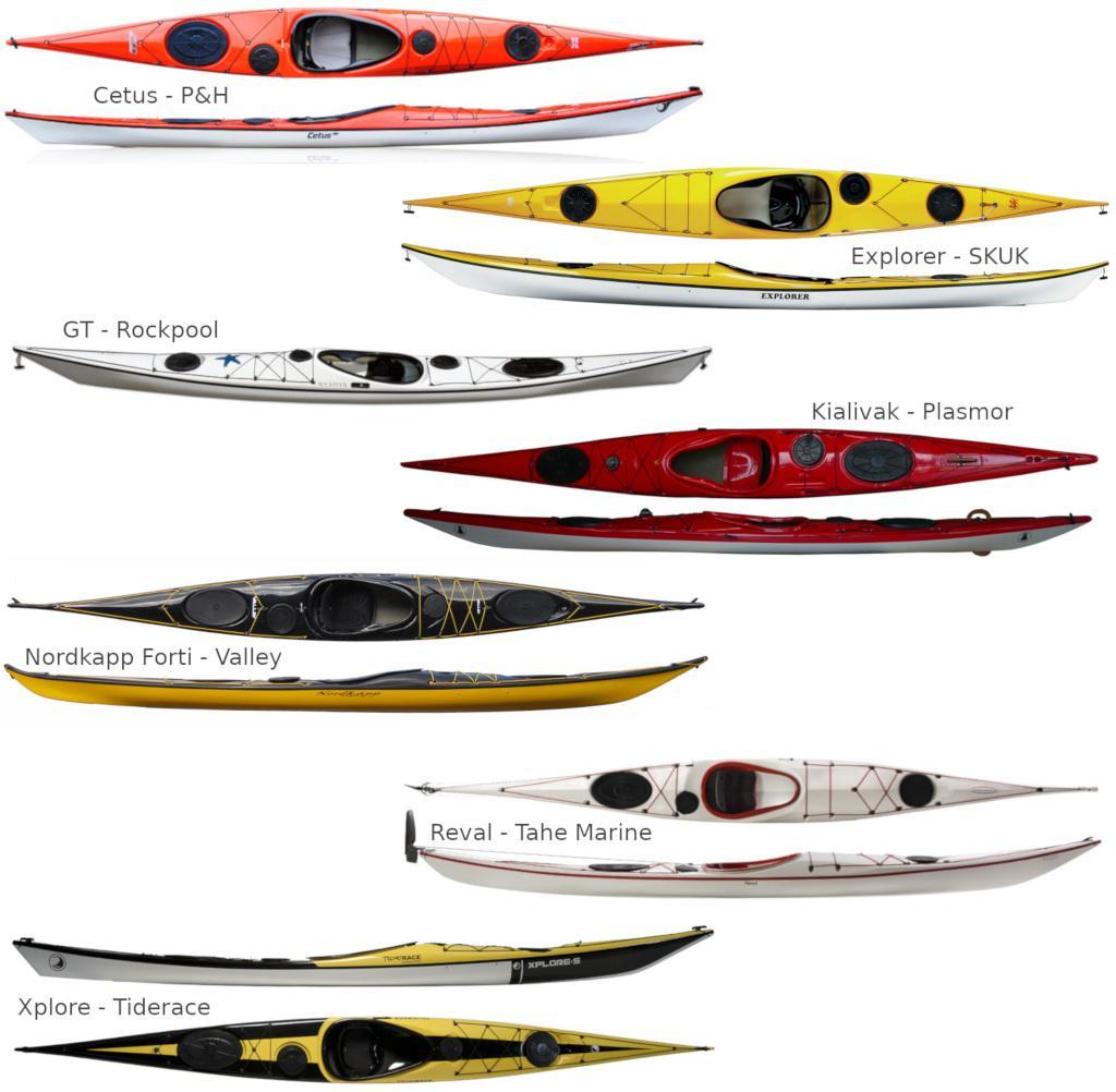 kayaks randonnée mer les plus connus