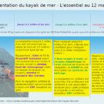 réglementation du kayak de mer